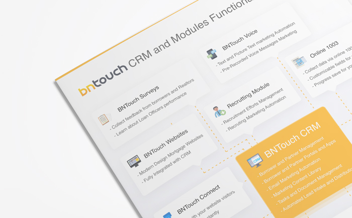 BNTouch Features & Modules