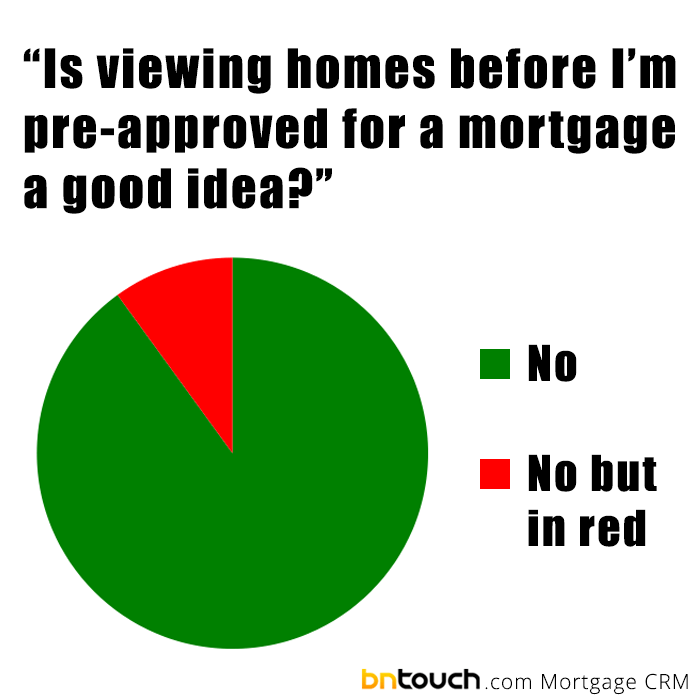 Pre-approved mortgage meme