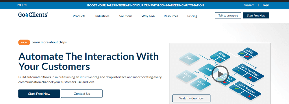Go4Clients Mortgage Marketing Automation